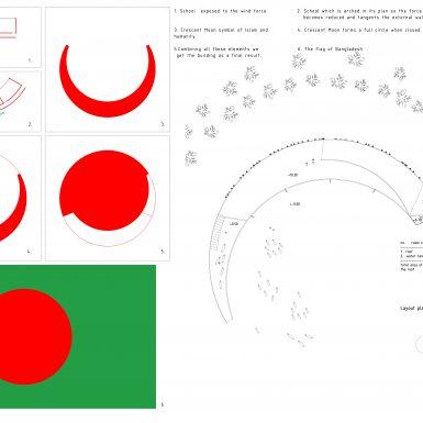 BANGLADESH-diagrams
