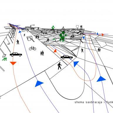 palilula-market-diagram-scheme