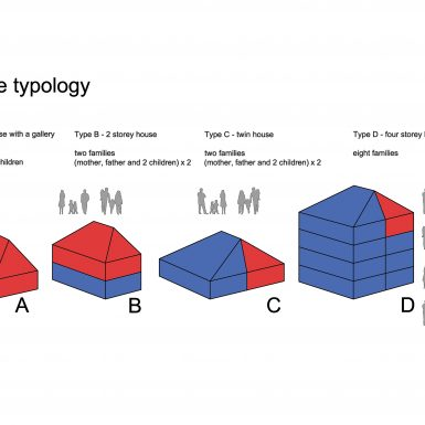 house-typology
