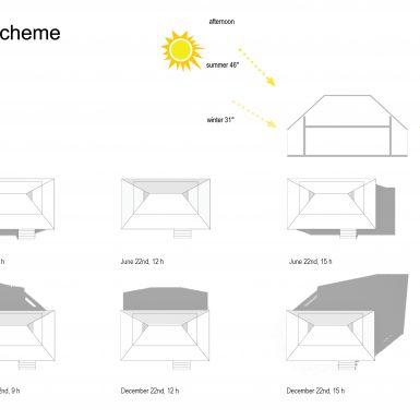 soalr-scheme